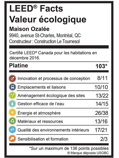 Valeur écologique 2727 Centre.indd